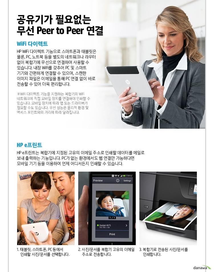 공유기가 필요없는 무선 Peer to Peer 연결 WiFi 다이렉트 HP WiFi 다이렉트 기능으로 스마트폰과 태블릿은 물론, PC, 노트북 등을 별도의 네트워크나 라우터 없이 프린터에 무선으로 연결하여 사용할 수 있습니다. 내장 WiFi를 갖추어 PC 및 스마트 기기와 간편하게 연결할 수 있으며, 스캔한 이미지 파일은 이메일을 통해 PC 연결 없이 바로 전송할 수 있어 더욱 편리합니다. WiFi 다이렉트 기능을 지원하는 프린터의 WiFi 네트워크에 직접 모바일 장치를 연결해야 인쇄할 수 있습니다. 모바일 장치에 따라 앱 또는 드라이버가 필요할 수도 있습니다. 무선 성능은 물리적 환경 및 액세스 포인트와의 거리에 따라 달라집니다. HP e프린트 HP e프린트는 프린터에 지정된 고유의 이메일 주소로 인쇄할 데이터를 메일로 보내 출력하는 기능입니다. PC가 없는 환경에서도 웹 연결만 가능하다면 모바일 기기 등을 이용하여 언제 어디서든지 인쇄할 수 있습니다. 1. 태블릿, 스마트폰, PC 등에서 인쇄할 사진/문서를 선택합니다. 2. 사진/문서를 프린터 고유의 이메일 주소로 전송합니다. 3. 프린터로 전송된 사진/문서를 인쇄합니다.