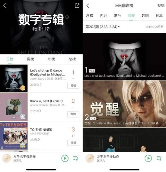 Lay, NCT 127,Jason Derulo dominates QQ Music chart
